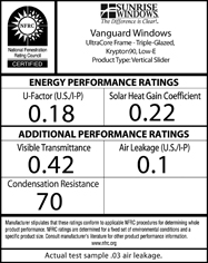 Replacement windows energy ratings on nrfc label for Window energy ratings
