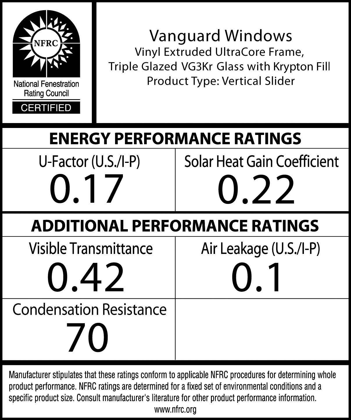 5 mistakes a great window installer never makes Energy rating for windows